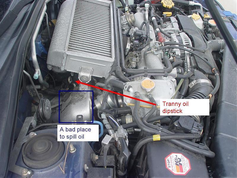 Checking Subaru Manual Transmission fluid